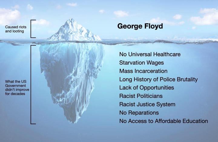 George Floyd iceberg