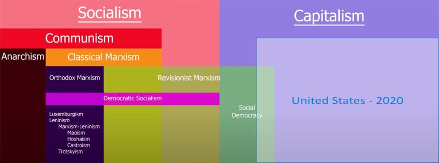 Capitalism-vs-Socialism_US-overlay
